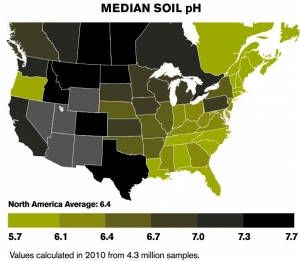 US Soils pH